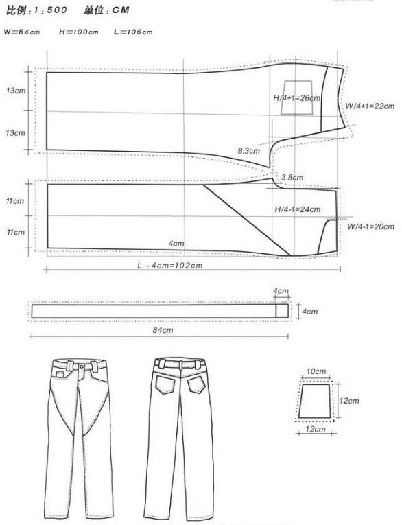 服装纸样设计方法有哪些?