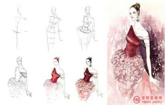 服装手绘教学 | 怎么画手绘稿?这样5步搞定!