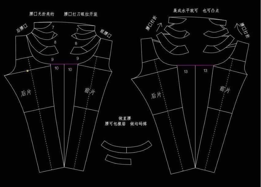 """1种裤型的打版资料,送给正需要的你"""""""