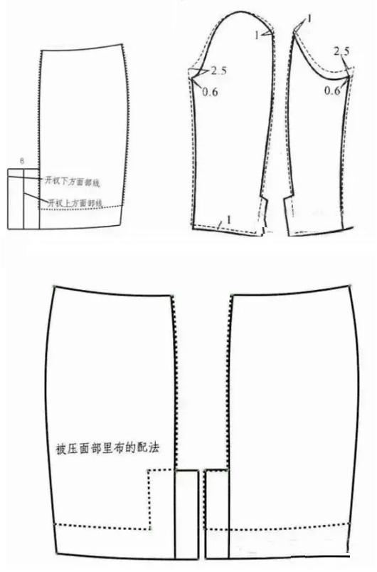 问:各种衣服的衩是怎么配里布的?
